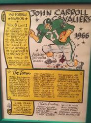 1966 Football Season Recap